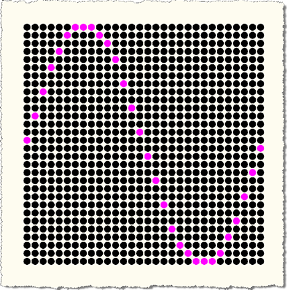 Cool sine