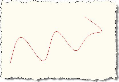 A simple spline