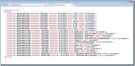 And the associated metadata