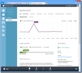 Windows Azure Management Console
