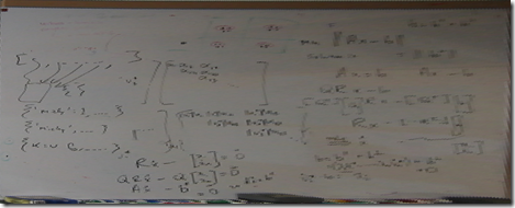 De-skewed whiteboard