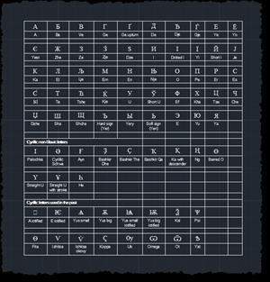 Cyrillic table