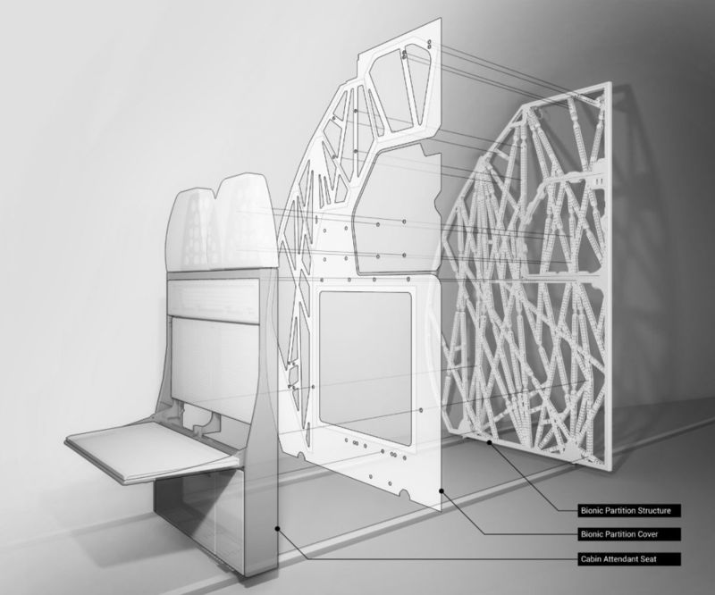 The A320 bionic partition