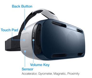 Gear VR hardware