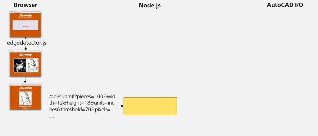 AU 2015 handout: Integrating  NET Code with AutoCAD I/O to