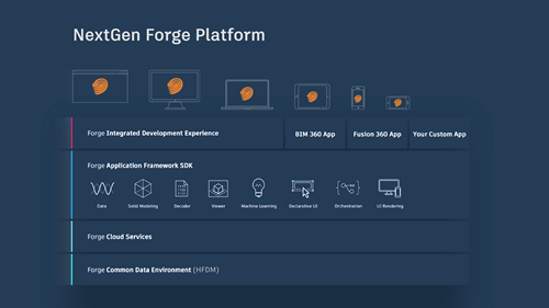 NextGen Forge Platform