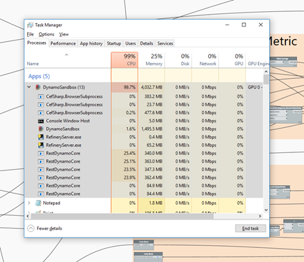 Refinery - Task Manager processes - parallel