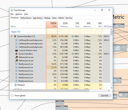 Refinery - Task Manager processes - parallel - extreme