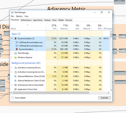 Dynamo - Task Manager processes - serial