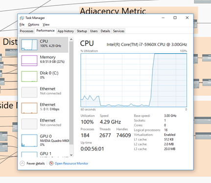 Dynamo - Task Manager CPU - parallel