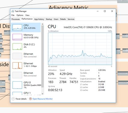 Dynamo - Task Manager CPU - serial