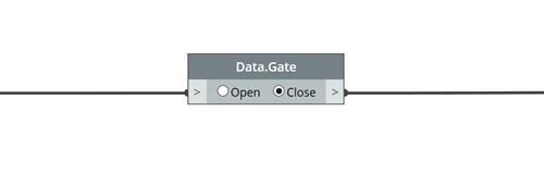 Data.Gate