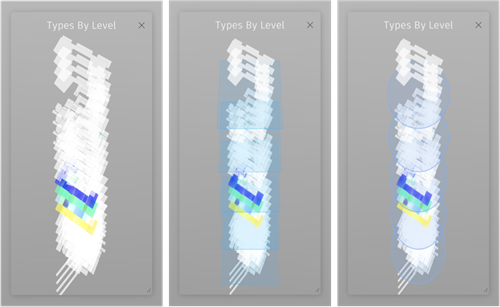 Types By Level with spacers