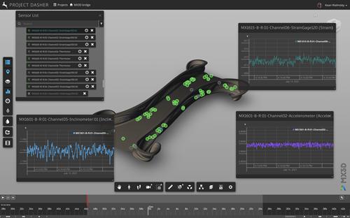 Early look at sensor data from the MX3D Smart Bridge