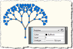 Selected tree