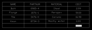 Attribute_table_2